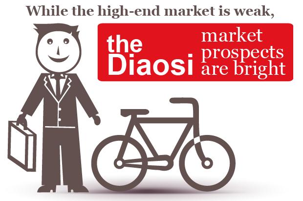 Diaosi title slide