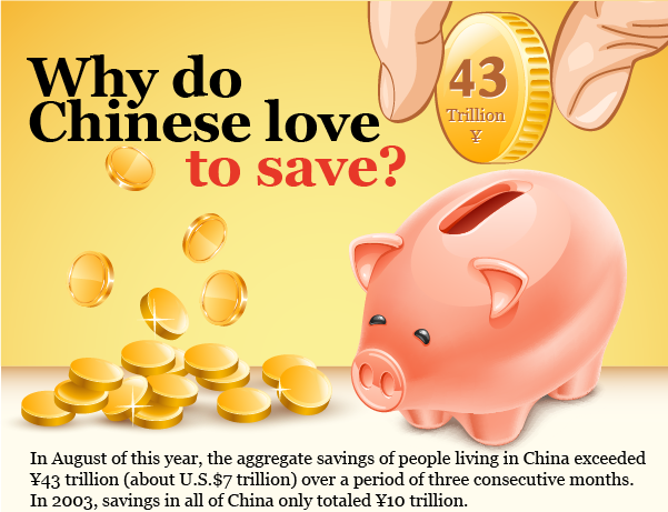 Chinese Savings-1