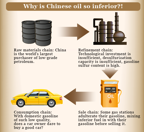 infographic from Sohu Business
